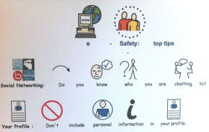 image of a document of e-safety tips in symbol form.